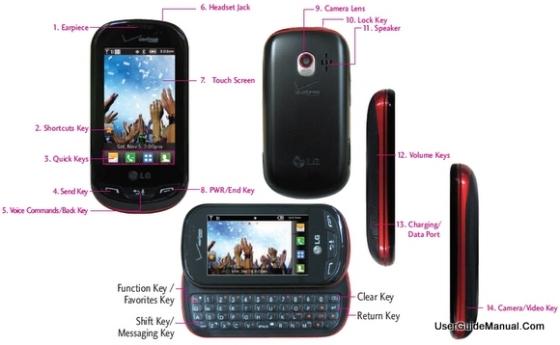 LG-Extravert-ManualUserGuide-VN271-QuickStartGetting-VerizonWireless-KeysPartsLayoutOverview-Resume